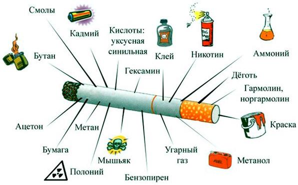 табак при панкреатите