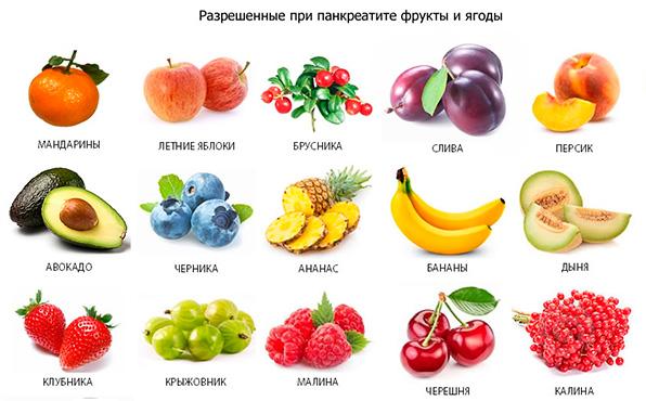 разрешенные продукты при панкреатите