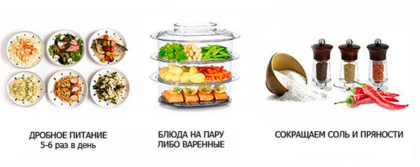 питание при паренхиматозном панкреатите