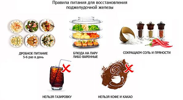 питание для профилактики панкреатита