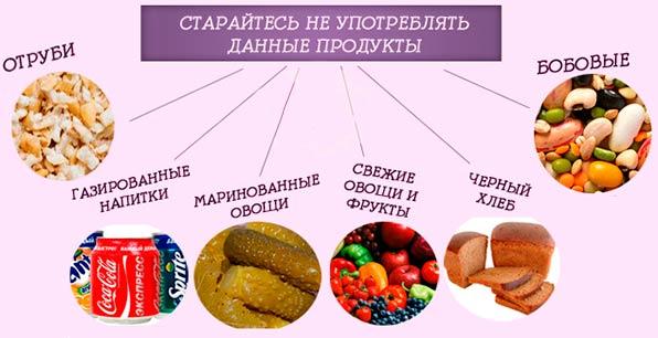продукты вызывающие вздутие