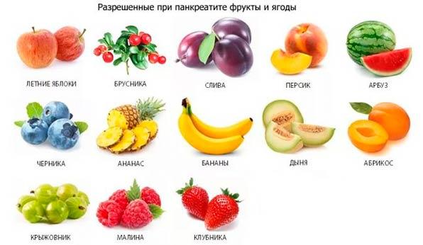 разрешенные ягоды при панкреатите