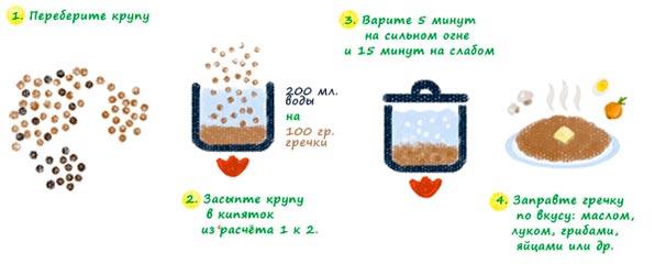 Лечебные свойства гречки при панкреатите thumbnail