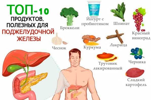 продукты полезные для поджелудочной
