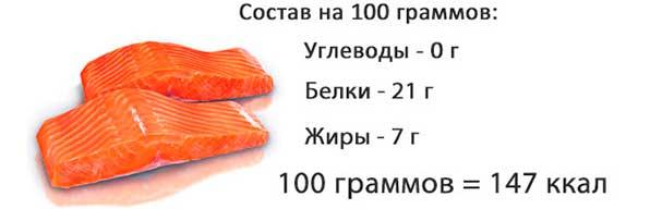 Пищевая ценность 100 грамм семги