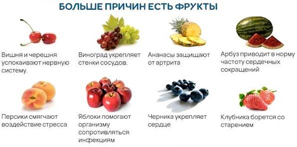 Польза фруктов и ягод
