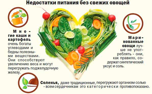 Почему нужно есть овощи